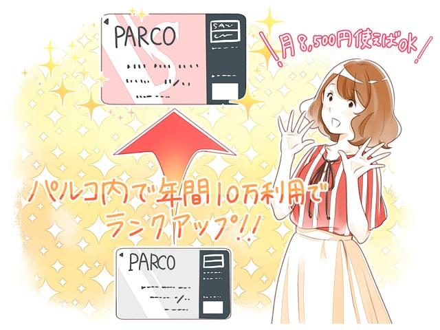 〈PARCOカードクラスS〉にランクアップ